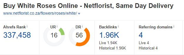 An image of Netflorist's backlinks & referring domains on Ahrefs.