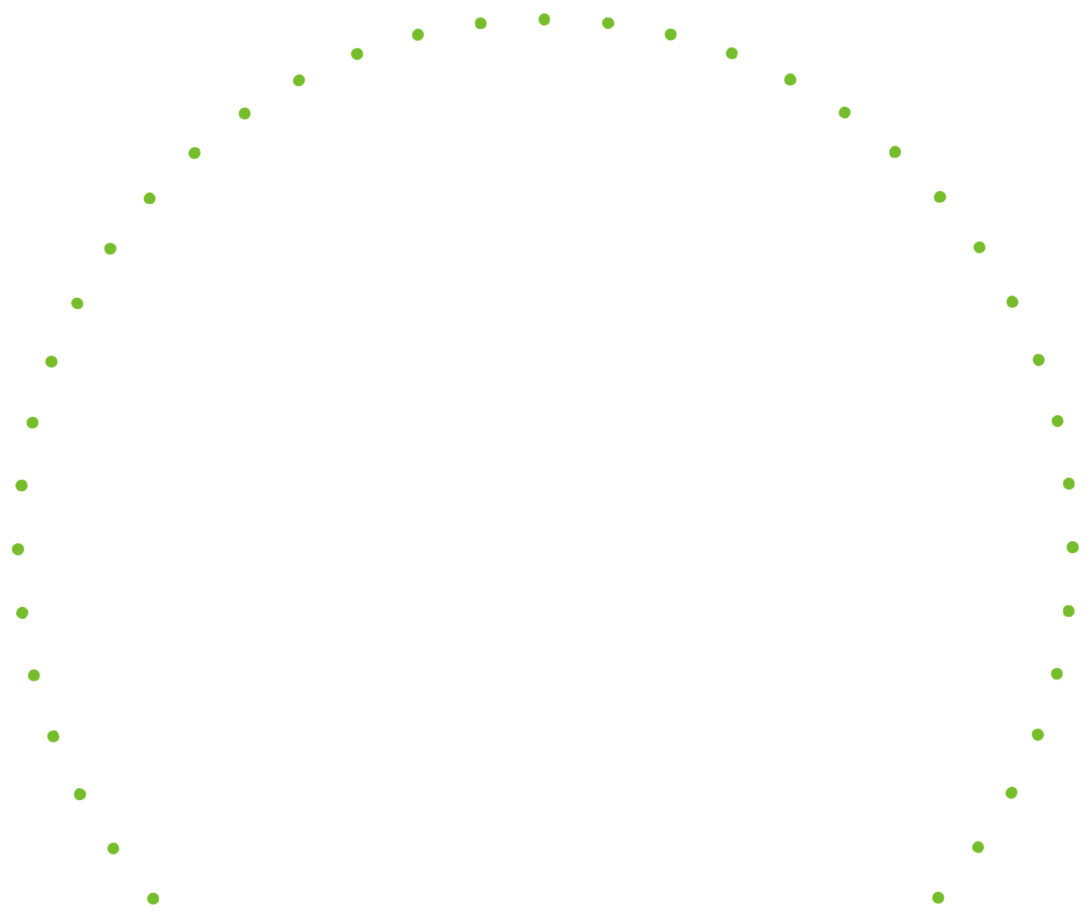 Dotted Line Circle
